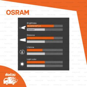 HS1-Silver Star ไฟหน้ามอเตอร์ไซค์ OSRAM