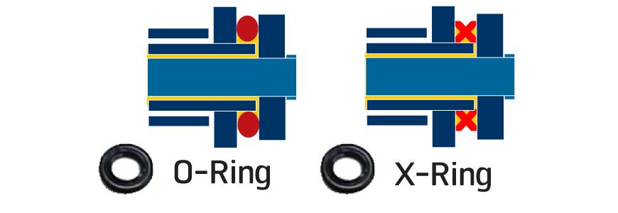 โซ่โอริง โซ่x-ring