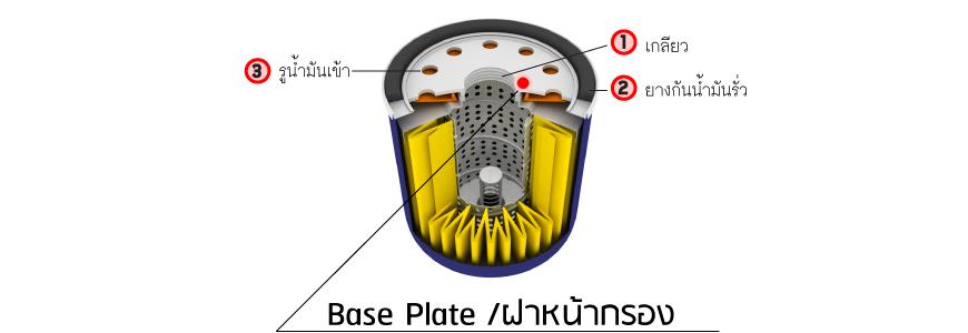 oil-filter-base-plate