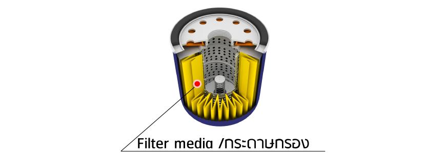 oil-filter-filter-media