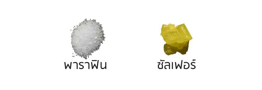 น้ำมันสังเคราะห์คืออะไร