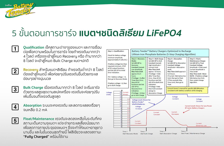 LiFePO4-charging