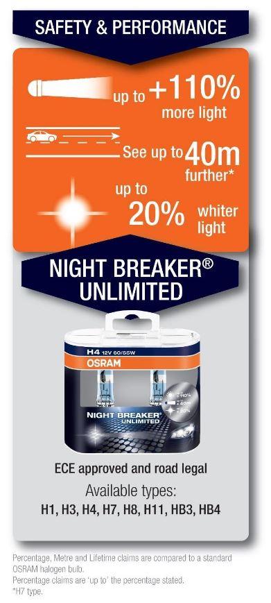 night breaker feature OSRAM