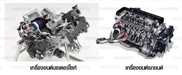 ความรู้พื้นฐาน น้ำมันเครื่อง อธิบายน้ำมันเครื่อง เลือกยังไง รถยนต์ มอเตอร์ไซค์