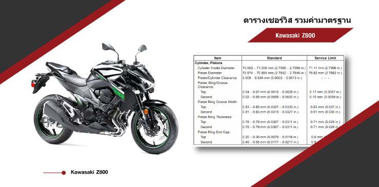 ค่ามาตรฐาน Kawasaki Z800 web