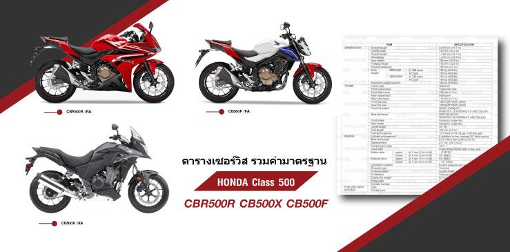 ตารางค่ามาตรฐาน CBR500R CB500X CB500F