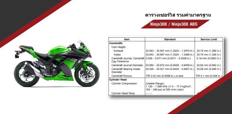 ตารางค่ามาตรฐาน Kawasaki Ninja300