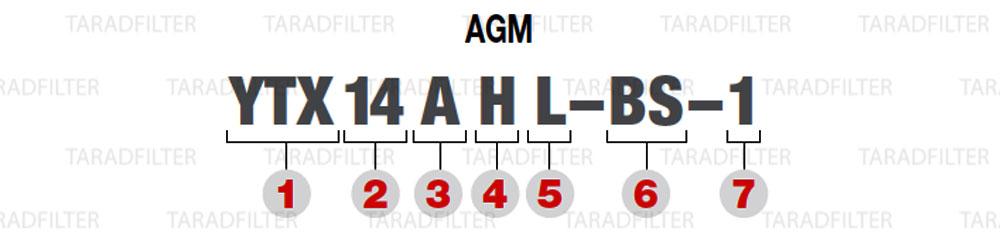 ความหมายเบอร์แบตเตอรี่ AGM และ AGM High Performance