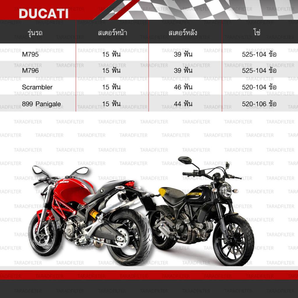 ตารางขนาดโซ่สเตอร์ติดรถบิ๊กไบค์ Ducati