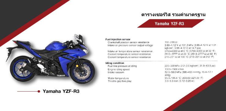 ตารางค่ามาตรฐาน Yamaha YZF-R3