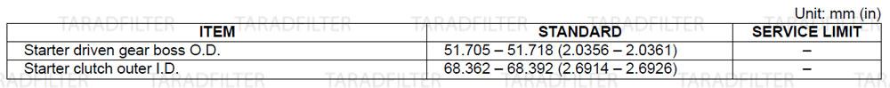ค่ามาตรฐานไดชาร์จ และคลัชสตาร์ท[ ALTERNATOR/STARTER CLUTCH SPECIFICATIONS ] REBEL500