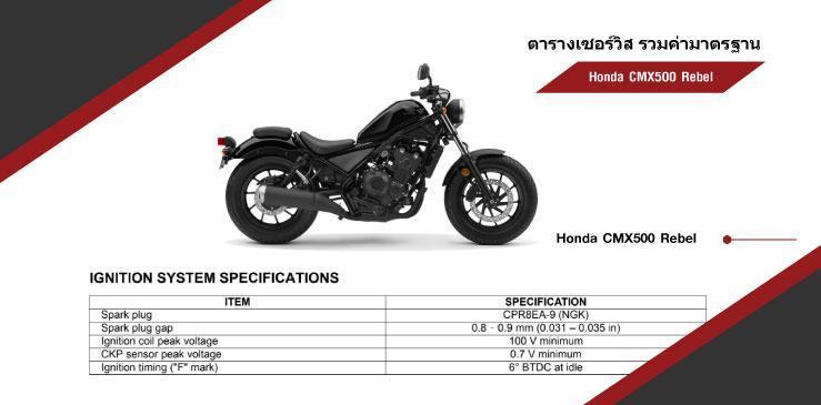 ตารางค่ามาตรฐาน HONDA REBEL500 CMX500/A