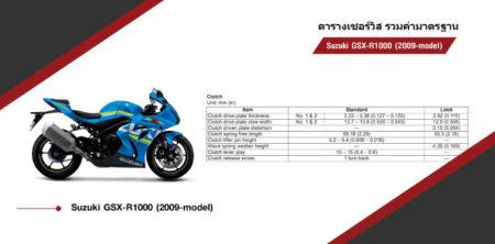 ตารางค่ามาตรฐาน SUZUKI GSX-R1000 (2009-Model)
