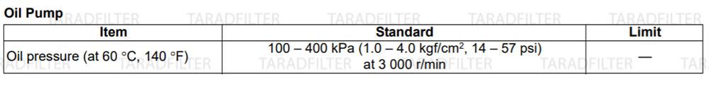 GSX-R1000-2009-OIL-PUMP ค่ามาตรฐานปั๊มน้ำมัน [ OIL PUMP SPECIFICATIONS ]