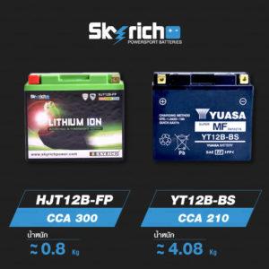 SKYRICH แบตเตอรี่ LITHIUM ION รุ่น HJT12B-FP ใช้สำหรับรถมอเตอร์ไซค์ Ducati Monster M795 M796 Scrambler Diavel Multistrada ฯลฯ ZX-10R '04-'10
