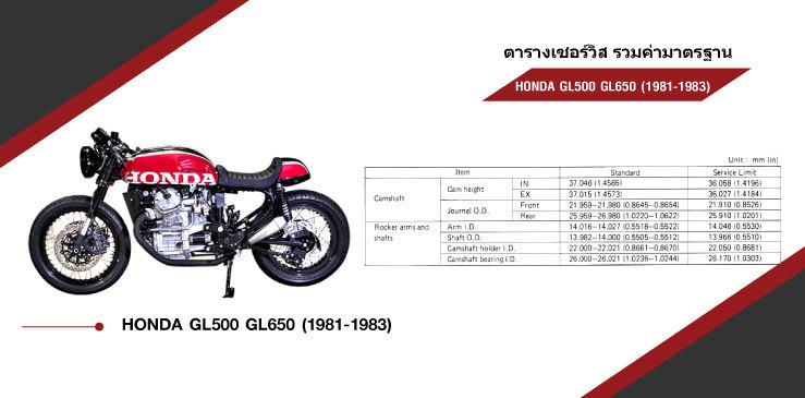 ตารางค่ามาตรฐาน Honda GL500 / GL500 Interstate Silver Wing '81-'83