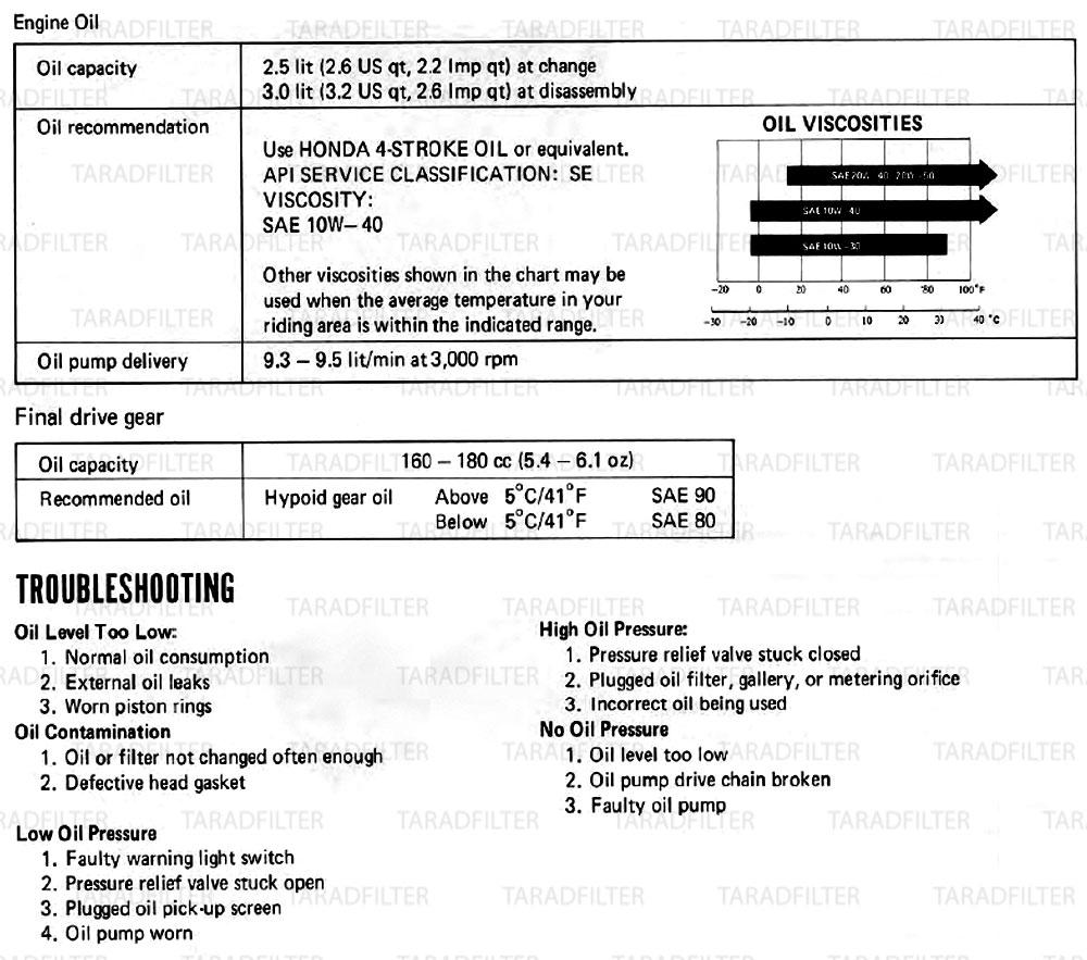 ค่ามาตรฐานระบบหล่อลื่น [ LUBRICATION SYSTEM SPECIFICATIONS ]
