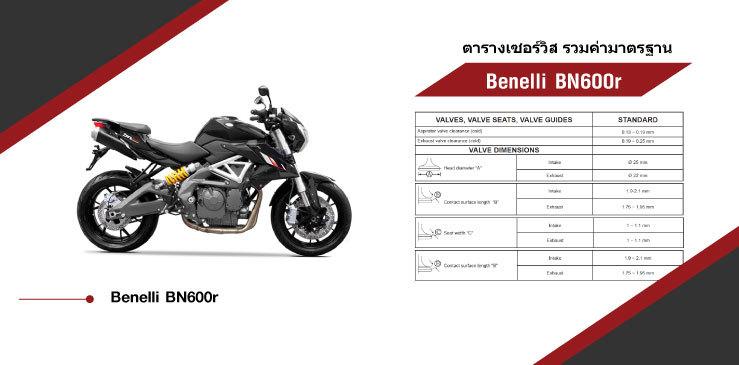 ตารางค่ามาตรฐาน Benelli BN600r