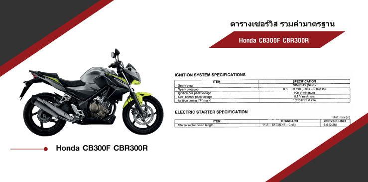 ตารางค่ามาตรฐาน HONDA CB300F CBR300R