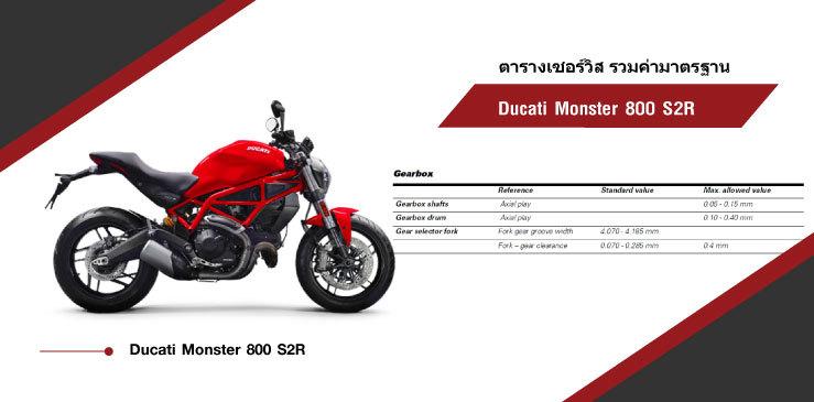 ตารางค่ามาตรฐาน Ducati Monster 800 S2R ปี 2006