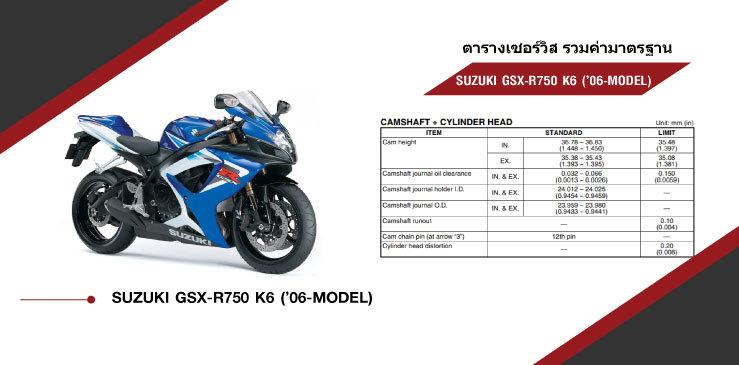 ตารางค่ามาตรฐาน SUZUKI GSX-R750K6 ('06-MODEL)