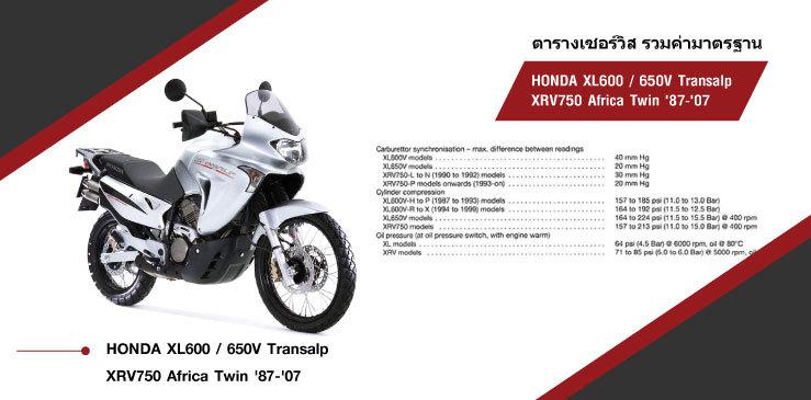 ตารางค่ามาตรฐาน Honda XL600/650V / XRV750 Africa Twin '87-'07