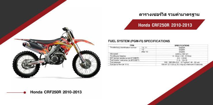 ตารางค่ามาตรฐาน HONDA CRF250R ปี 2010-2013