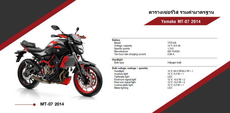 ตารางค่ามาตรฐาน YAMAHA MT-07