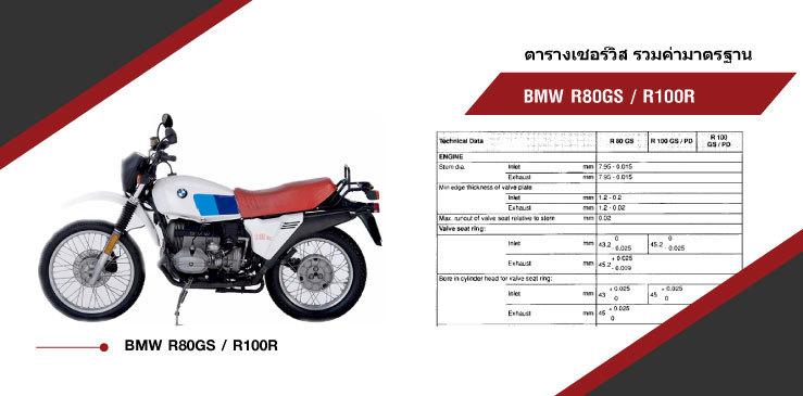 ตารางค่ามาตรฐาน BMW R80GS / R100R
