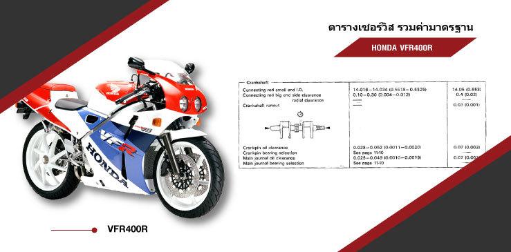 ตารางค่ามาตรฐาน Honda VRF400