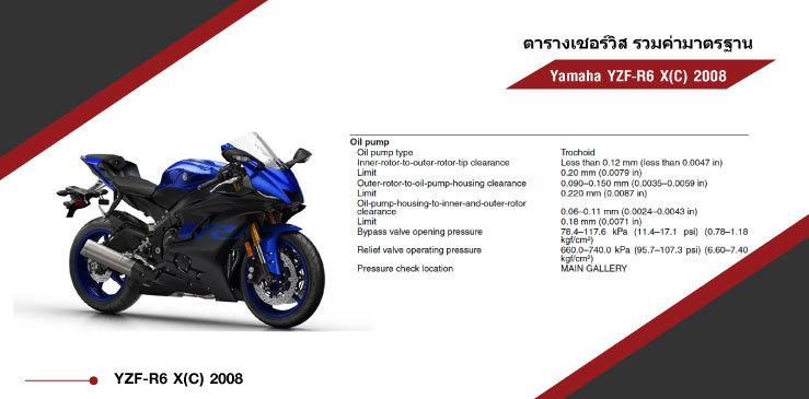 ตารางค่ามาตรฐาน YZF-R6X(C) 2008