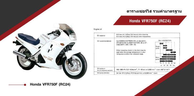 ตารางค่ามาตรฐาน Honda VFR750F