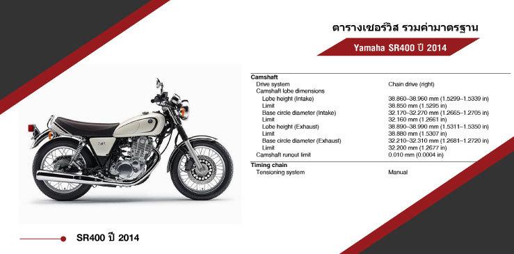 ตารางค่ามาตรฐาน Yamaha SR400 ปี 2014