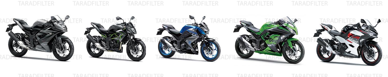 Kawasaki Ninja250 SL / Z250 SL / Z300 / Ninja300 / Ninja400