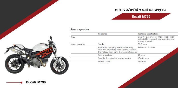 ตารางค่ามาตรฐาน Ducati Monster M796
