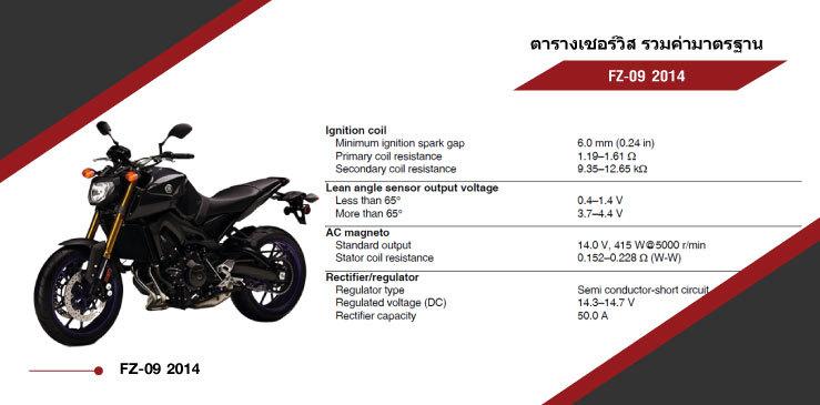 ตารางค่ามาตรฐาน การเซอร์วิส Yamaha FZ-09 ปี 2014