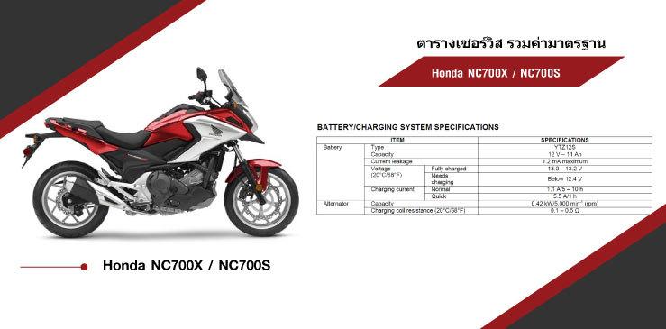 ตารางค่ามาตรฐาน NC700X / NC700S