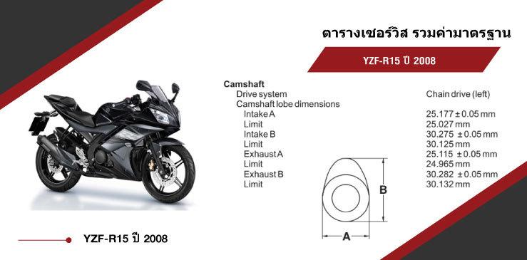 ตารางค่ามาตรฐาน การเซอร์วิส Yamaha YZF-R15 ปี 2008
