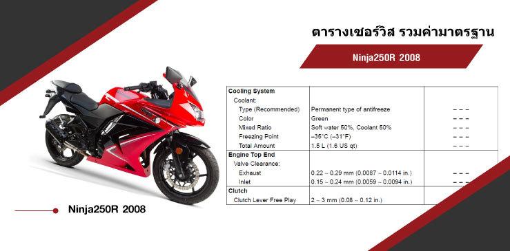 ตารางค่ามาตรฐาน Kawasaki Ninja250R 2008