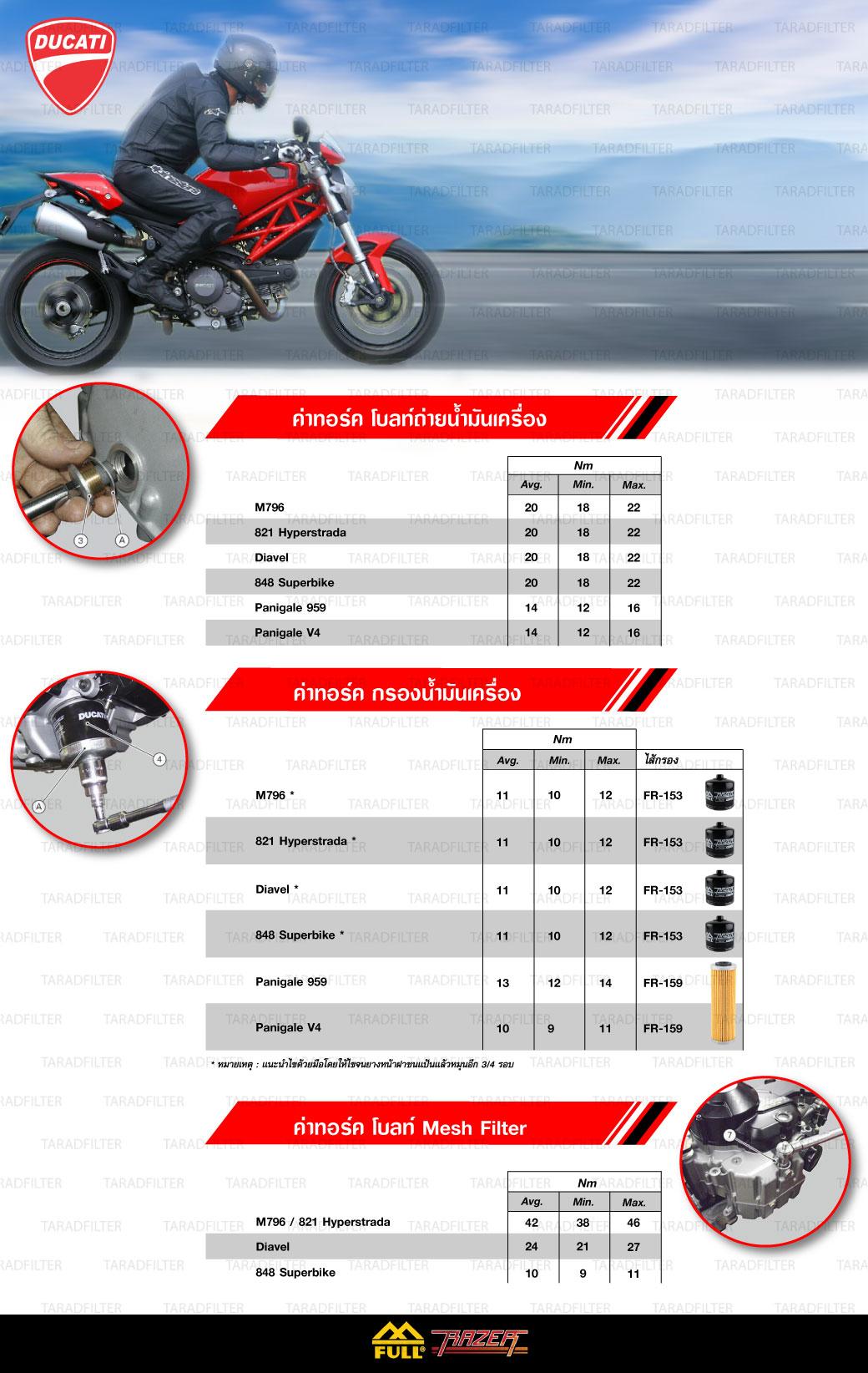 Ducati oil set torque