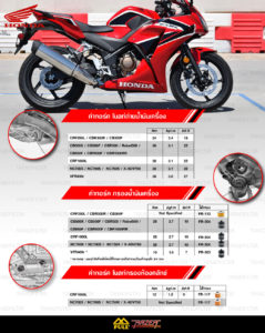Honda oil set torque