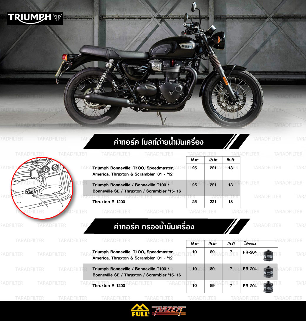 Triumph oil set torque