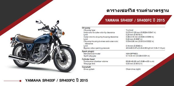 ตารางค่ามาตรฐาน YAMAHA SR400F / SR400FC 2015