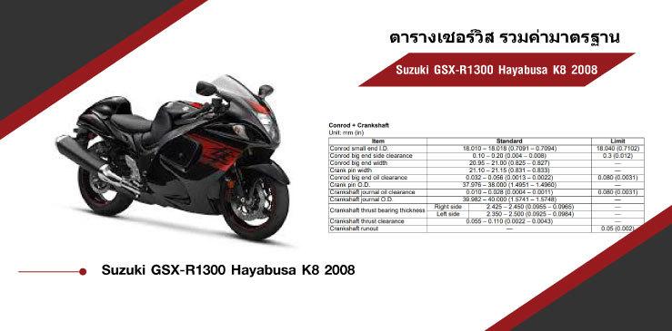 ตารางค่ามาตรฐาน Suzuki Hayabusa GSX R1300 K8 (2008)