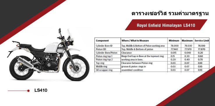ตารางค่ามาตรฐาน Royal Enfield Himalayan LS410