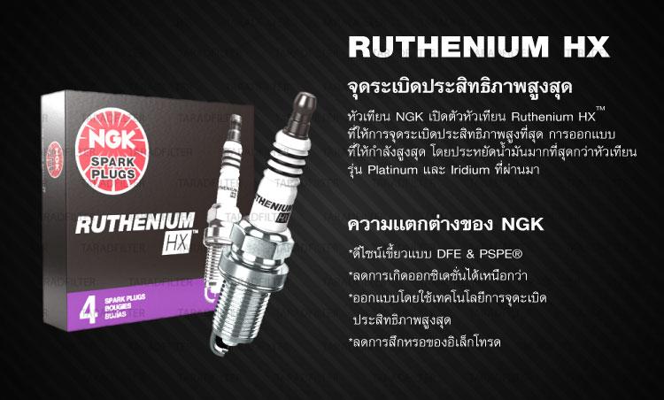 ตารางอัพเกรดหัวเทียน NGK Ruthenium HX