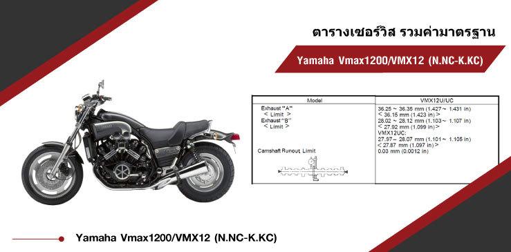ตารางค่ามาตรฐาน Yamaha VMAX 1200 / VMX12 (N.NC-K.KC)