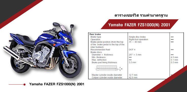 ตารางค่ามาตรฐาน YAMAHA Fazer FZS1000(N) 2001