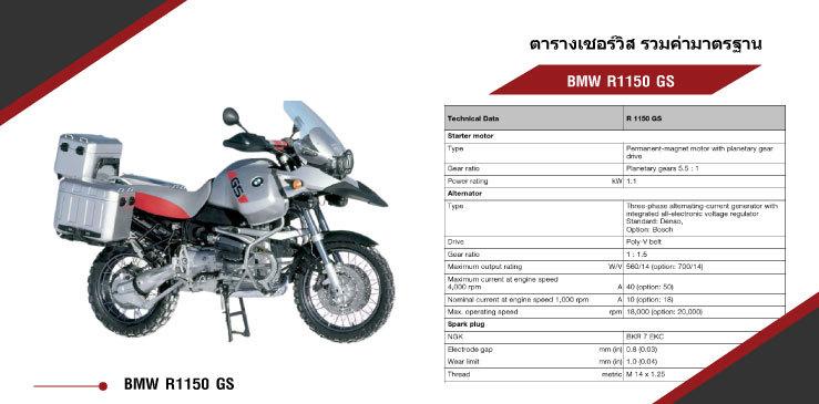 ตารางค่ามาตรฐาน-bmw-r1150-gs