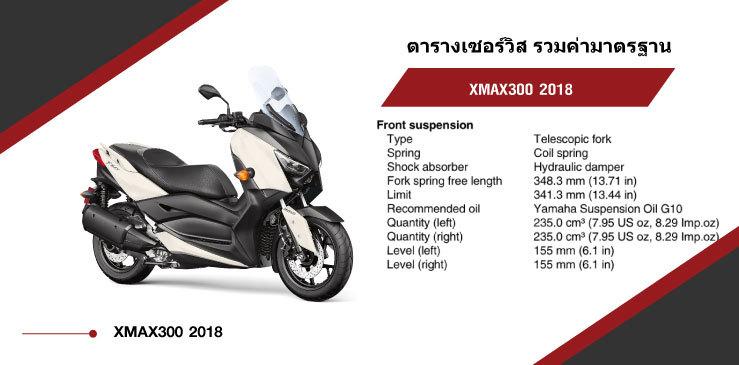 ตารางค่ามาตรฐาน XMAX 300